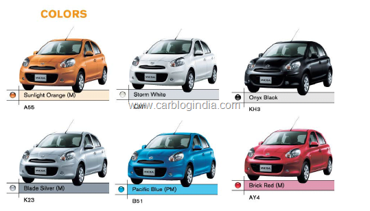Nissan Micra Specifications Features Variants On Road