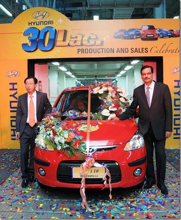 hyundai-india-crosses-3-million-car-sales-mark