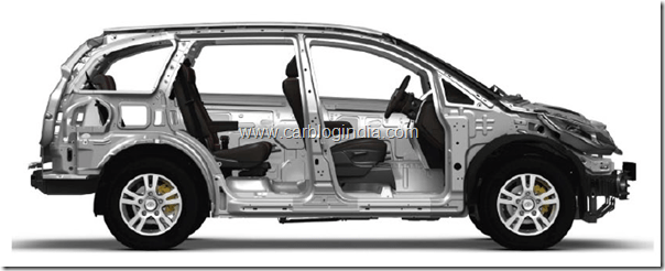 tata-aria-safe-strong-body-frame