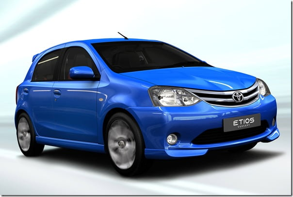 Toyota Etios Export From India To South Africa