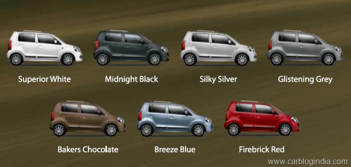 Car Lpg Price In Kerala