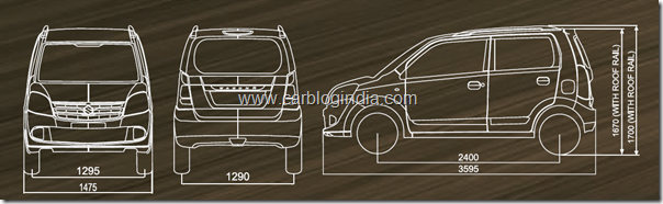 New-Wagon-R-duo-dimensions