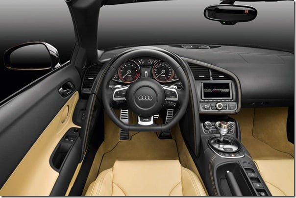 Audi R8 Spyder Convertible Sports Car India Launch On 25th March –Specifications Features & Price