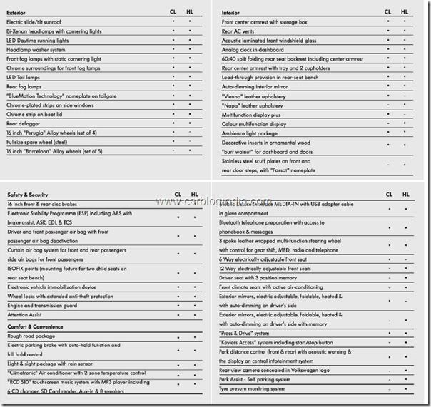 volkswagen-passat-2011-new-model-features