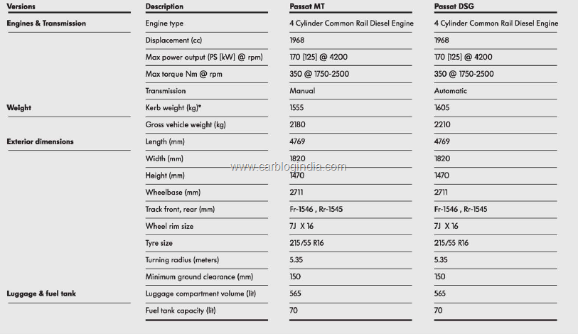 Best Xctrail Hardtail 1000 2015 additionally John Deere Lt166 Belt Diagram in addition 231419942983 as well 2011 Volkswagen Passat Specs likewise 2008 Honda Odyssey Wiring Diagram. on 2015 honda accord review