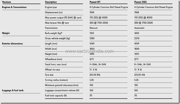 volkswagen-passat-2011-new-model-specs