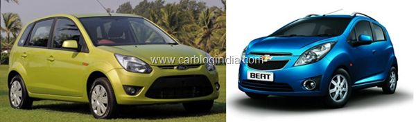 ford-figo-vs-chevrolet-beat