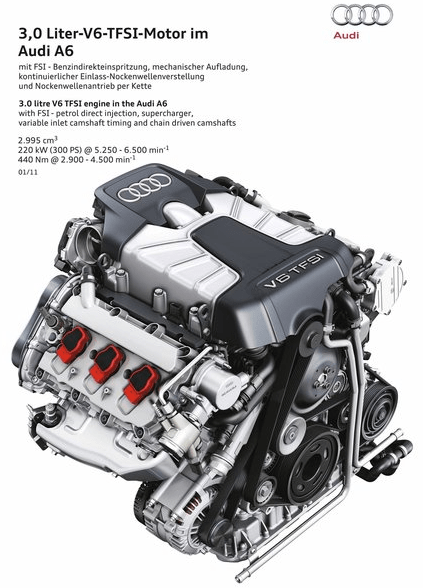 audi rs6 avant engine diagram 2012 audi a6 7th generation new model price in india ...