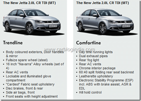 volkswagen-jetta-2011-india-features