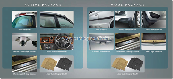 Honda-Brio-Activa-and-Mode-Package-Details