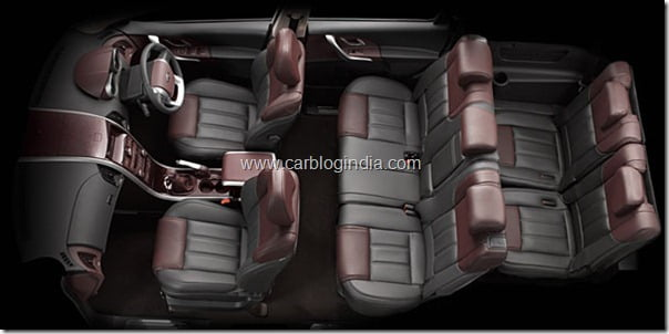 Mahindra Xuv500 Price In India Specifications Details