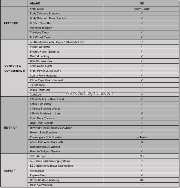 etios-liva-diesel-detailed-features