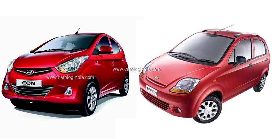 Confused B W Hyundai Eon And Chevrolet Spark Detailed Comparison