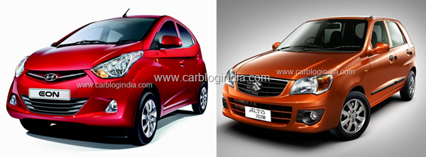 Hyundai Eon Vs Maruti Alto– Which Is a Better Small Car And Why?
