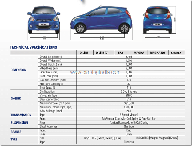 Hyundao Eon Detailed Specifications