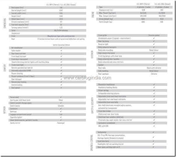 mahindra-verito-executive-specifications