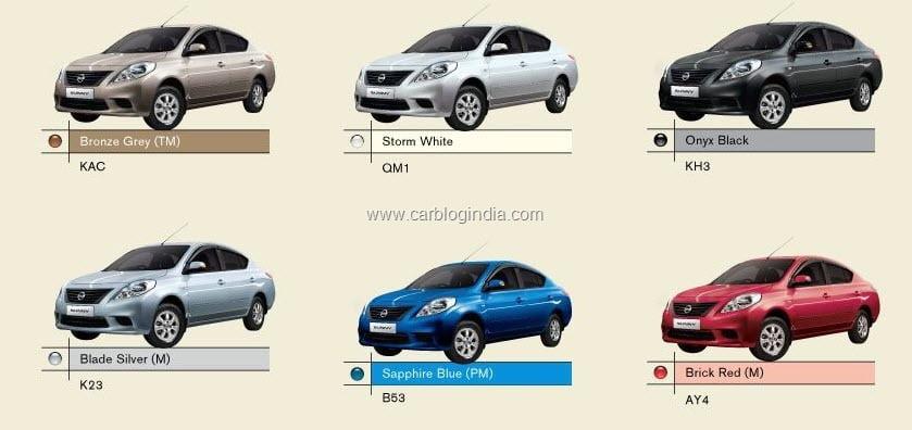Cars below 6 lakhs in bangalore dating 5