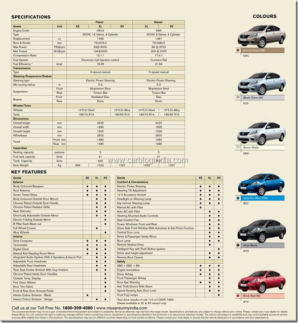 Nissan Sunny Diesel Detailed Specifications
