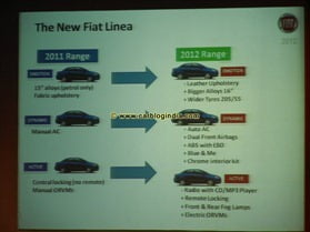 Fiat Linea and Grande Punto 2012 New Models (2)