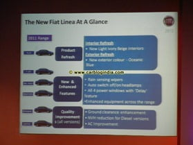 Fiat Linea and Grande Punto 2012 New Models (7)