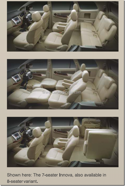 Toyota Innova 2012 New Model Seat Configurations