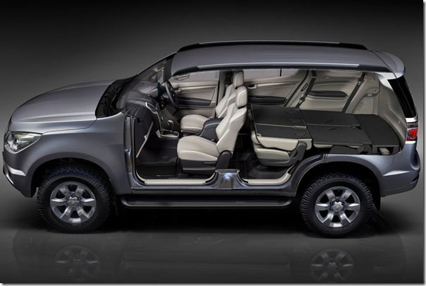 Chevrolet Trailblazer SUV Official Picture