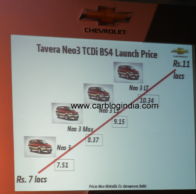 Chevrolet Tavera Neo 3 Officially Launched At Rs 751 Lakh In New