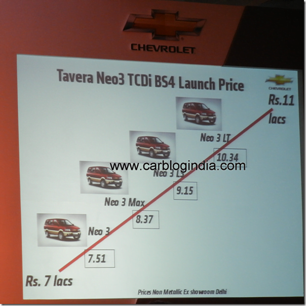 Chevrolet Tavera Neo 3 Officially Launched At Rs. 7.51 Lakh In New Delhi, India