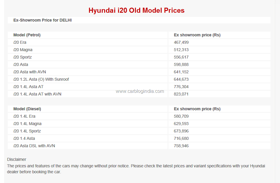 I Elite Car Price List