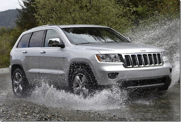 Jeep Grand Cherokee SUV India 1