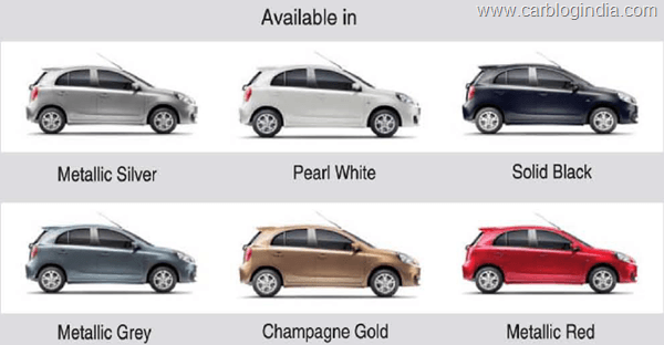 Renault Pulse Petrol Launched– Price and Details