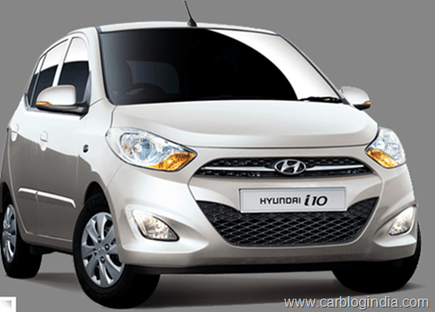 Hyundai India Announced Petrol Price Lock Assurance
