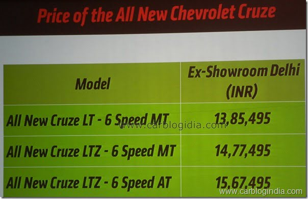 Chevrolet Cruze 2012 New Model (6)