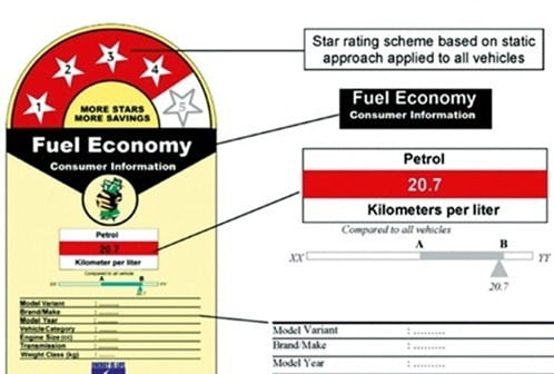 Fuel Mileage Star Rating On Cars From April 2013