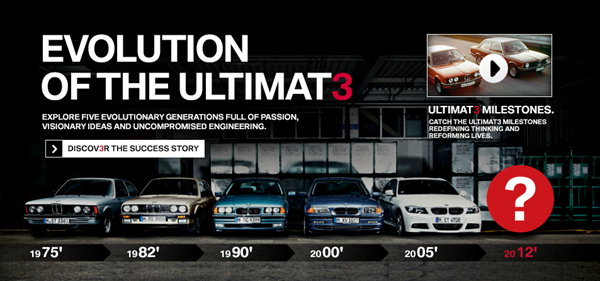 BMW Ultimat3 2012 New 3 Series India