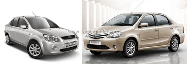 Ford Classic Vs Toyota Etios Sedan