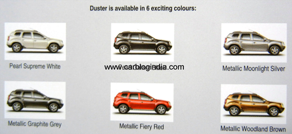 Renault Duster Colour Options In India