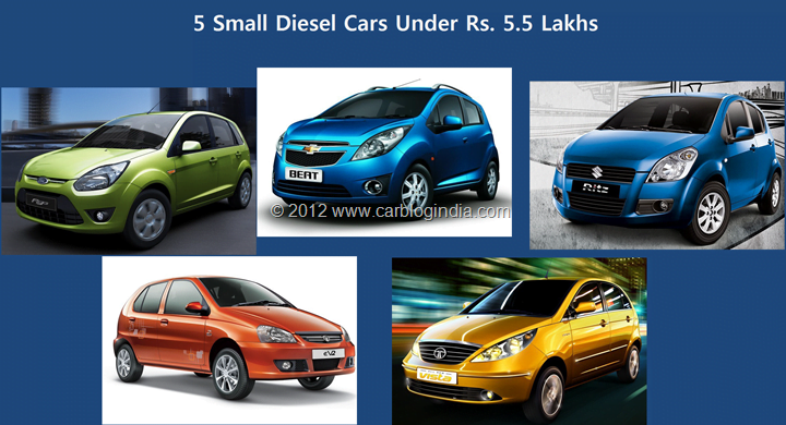 5 Diesel Small Cars Under Rs. 5.50 Lakhs Compared