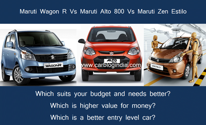 Maruti Alto 800 Vs Wagon R vs Zen Estilo