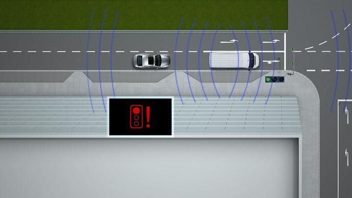 Car-to-X Communication Technology BMW