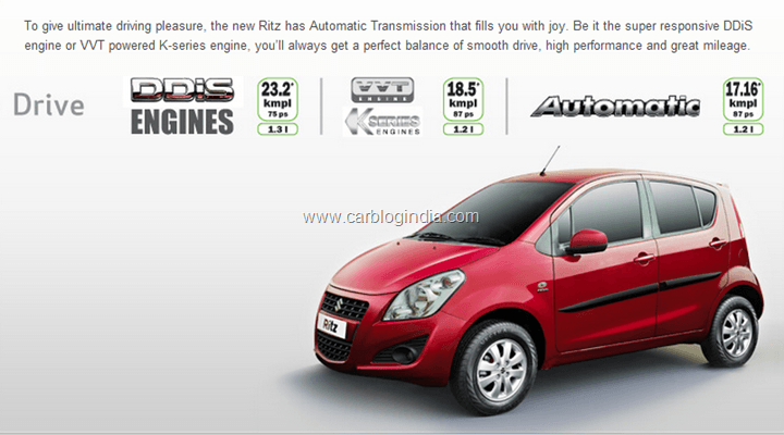 Maruti Ritz Automatic India (1)