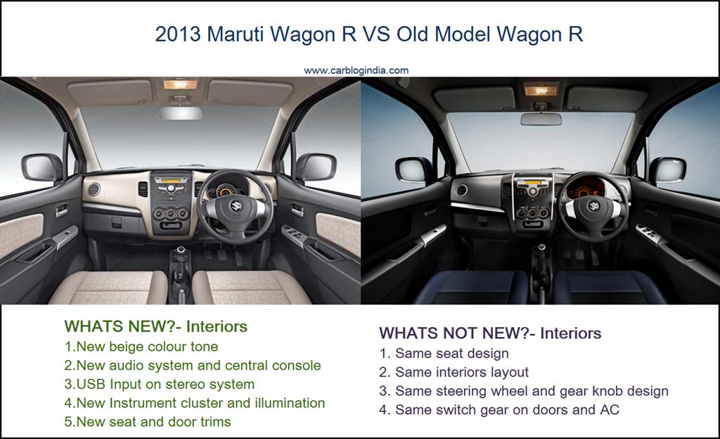2013 Maruti Wagon R New Model Vs Old Wagon R Comparison