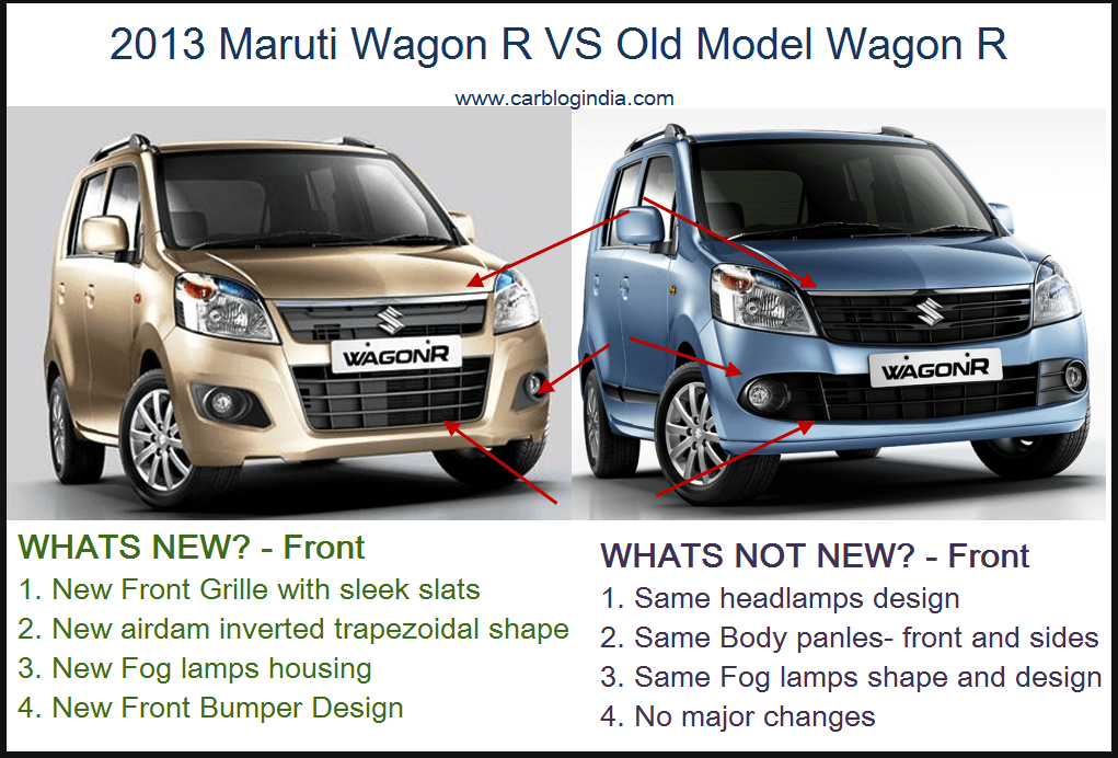 2013 Maruti Wagon R New Model Vs Old Wagon R Comparison