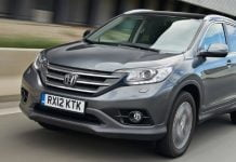 Honda CR-V Featured Image