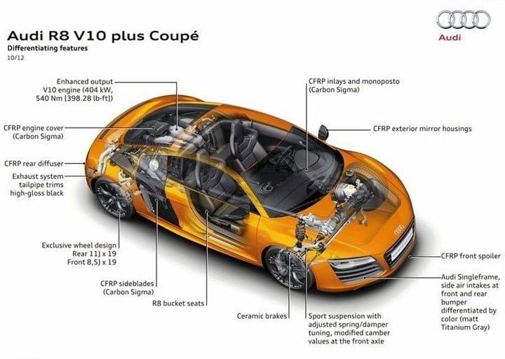 Audi R8 V10 Plus (1)