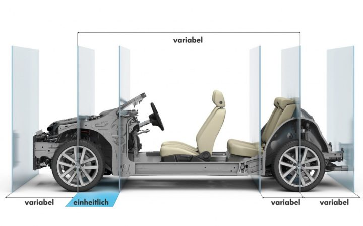 Volkswageen Variable Platform