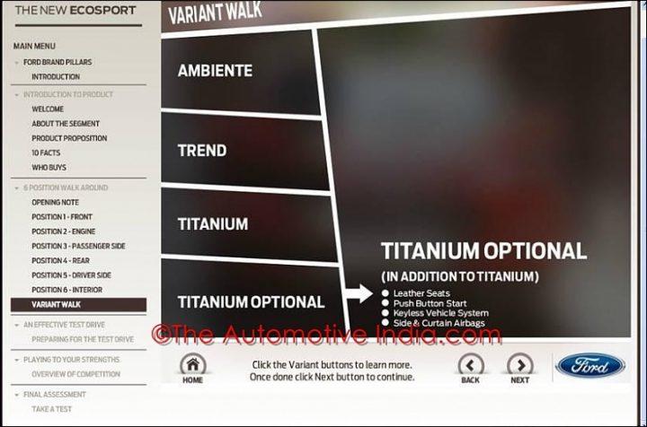 Ford EcoSport Titanium Optinal Variant Features
