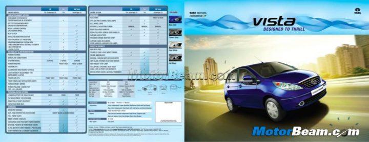Tata-Vista-Tech-Presentation