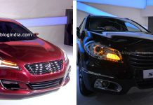 Maruti Concept Ciaz and SX4 S-Cross Featured Image