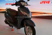 2014 Honda Activa 125 Featured Image